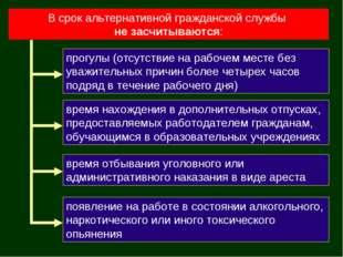 В срок альтернативной гражданской службы не засчитываются: время нахождения в