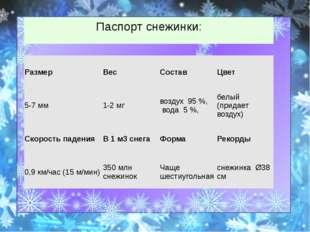 Паспорт снежинки: Размер Вес Состав Цвет 5-7 мм 1-2 мг воздух 95 %, вода 5