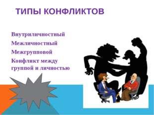 ТИПЫ КОНФЛИКТОВ Внутриличностный Межличностный Межгрупповой Конфликт между гр