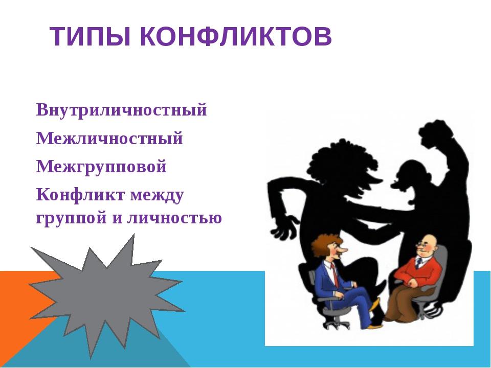 ТИПЫ КОНФЛИКТОВ Внутриличностный Межличностный Межгрупповой Конфликт между гр...