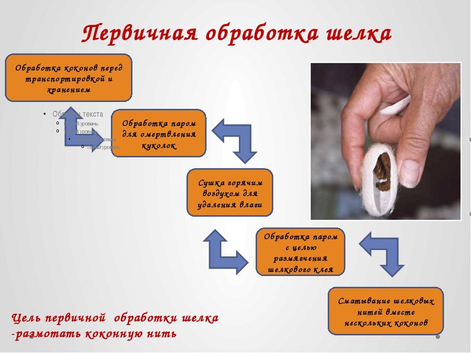 Первичная обработка шелка Обработка коконов перед транспортировкой и хранение...