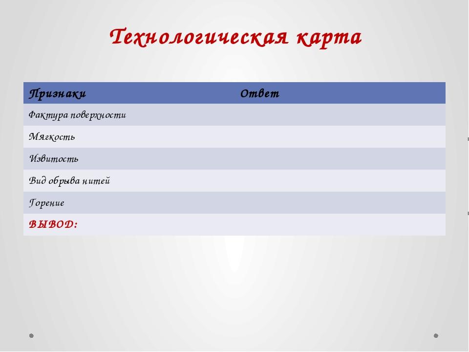 Технологическая карта Признаки Ответ Фактура поверхности Мягкость Извитость В...