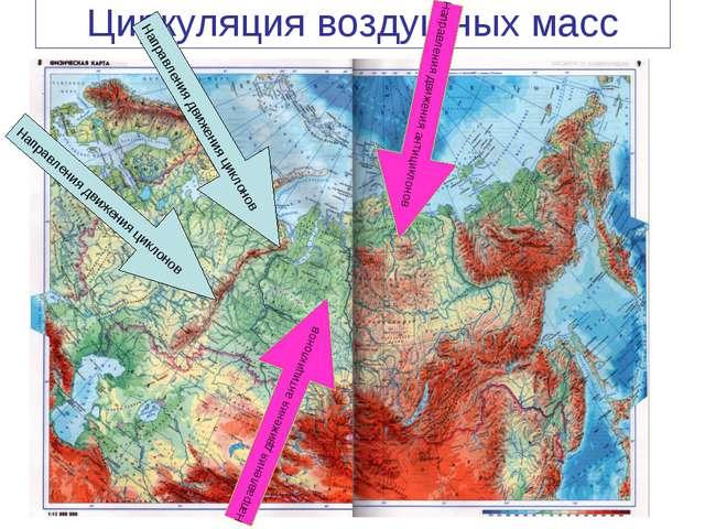 Циркуляция воздушных масс Направления движения циклонов Направления движения...