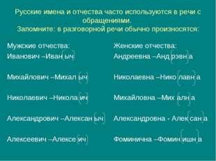 Русские имена и отчества часто используются в речи с обращениями. Запомните: