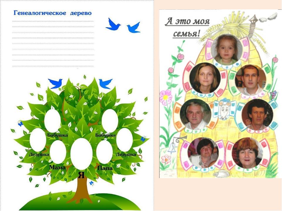 Семейное дерево для портфолио