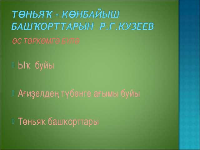 ӨС ТӨРКӨМГӘ БҮЛӘ Ыҡ буйы Ағиҙелдең түбәнге ағымы буйы Төньяҡ башҡорттары