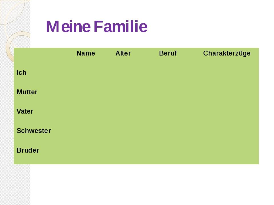 Meine Familie Name Alter Beruf Charakterzüge ich Mutter Vater Schwester Bruder