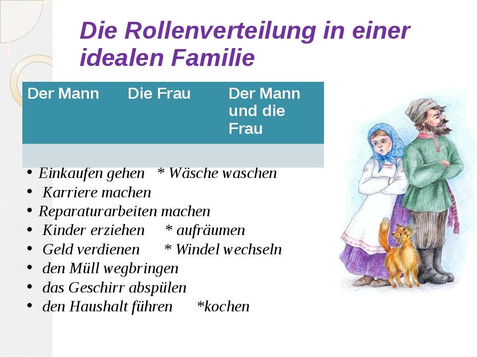 Die Rollenverteilung in einer idealen Familie Einkaufen gehen * Wäsche wasche...