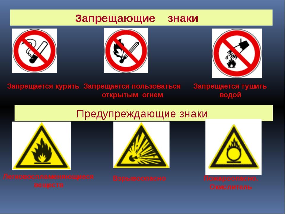 Запрещающие знаки Запрещается курить Запрещается пользоваться открытым огнем...