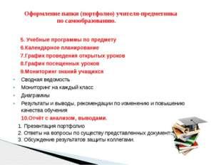 5. Учебные программы по предмету 6.Календарное планирование 7.График проведе