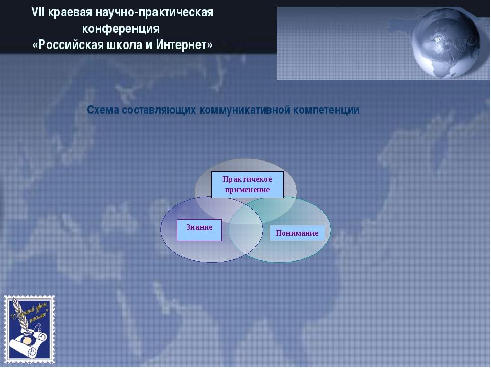 VII краевая научно-практическая конференция «Российская школа и Интернет» Схе...