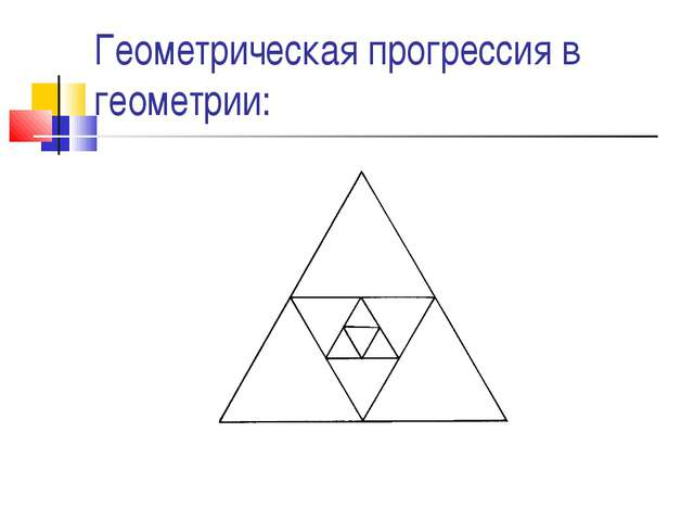 Геометрическая прогрессия в геометрии: