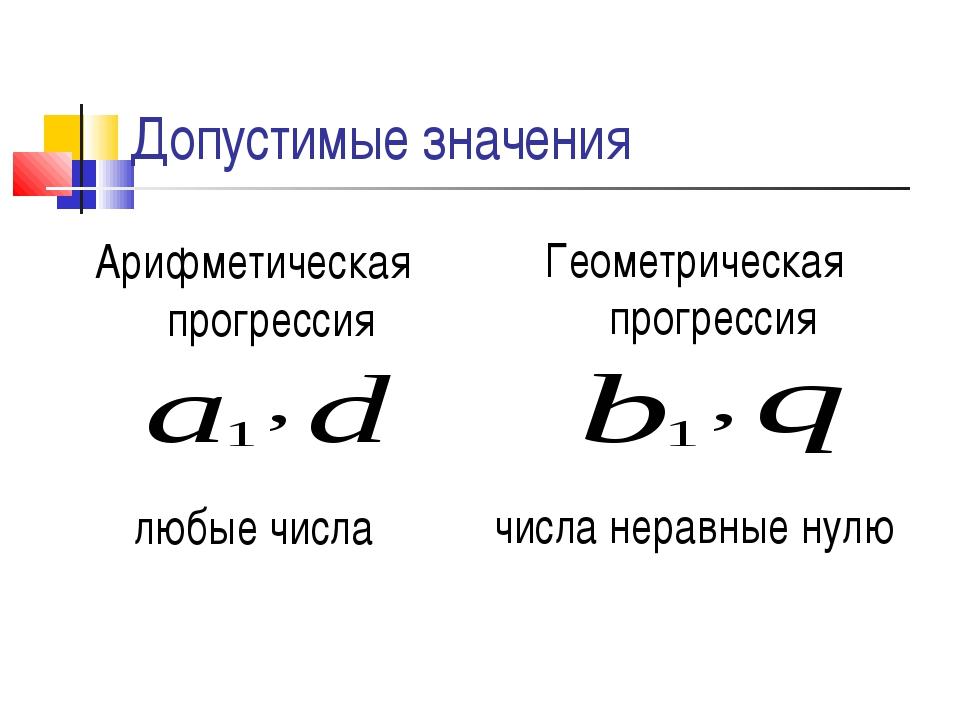 Допустимые значения Арифметическая прогрессия любые числа Геометрическая прог...