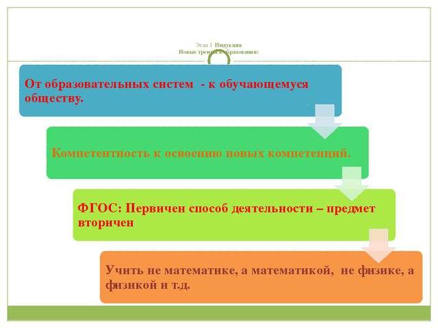 Этап 1 Индукция Новые тренды в образовании: