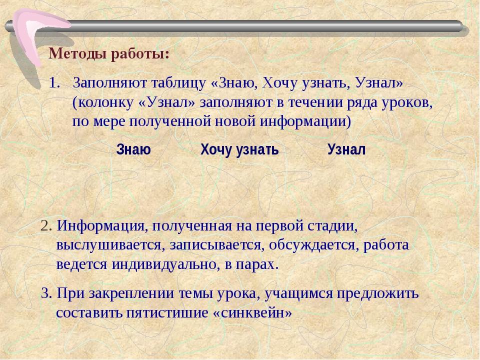 Методы работы: Заполняют таблицу «Знаю, Хочу узнать, Узнал» (колонку «Узнал»...