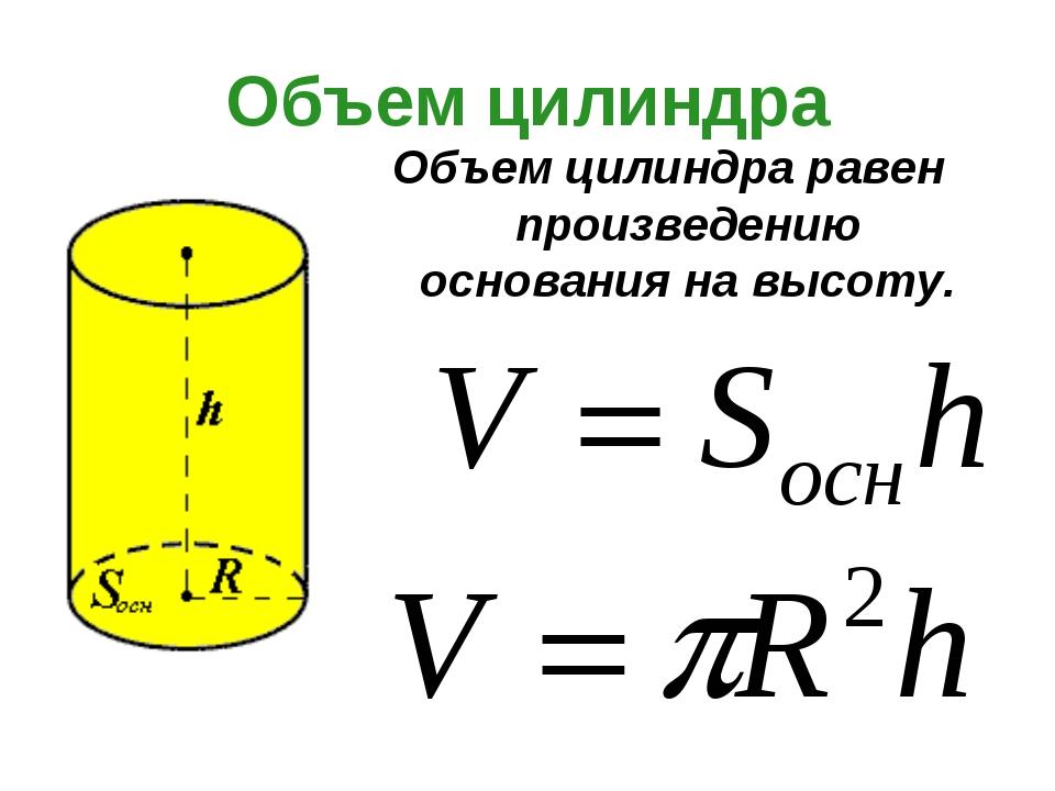 как выщитать литры в площадь Досуг