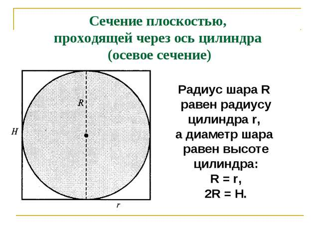 Сечение плоскостью, проходящей через ось цилиндра (осевое сечение) Радиус шар...