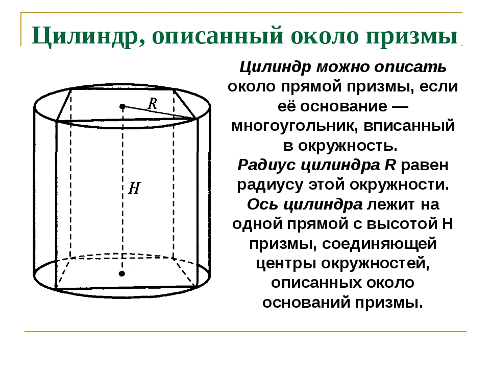 Цилиндр, описанный около призмы Цилиндр можно описать около прямой призмы, ес...