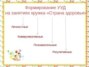 http://aida.ucoz.ru Формирование УУД на занятиях кружка «Страна здоровья» Ли
