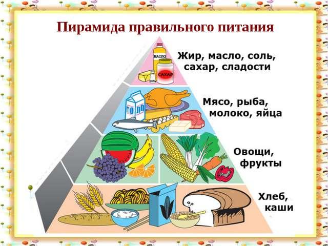http://aida.ucoz.ru Пирамида правильного питания