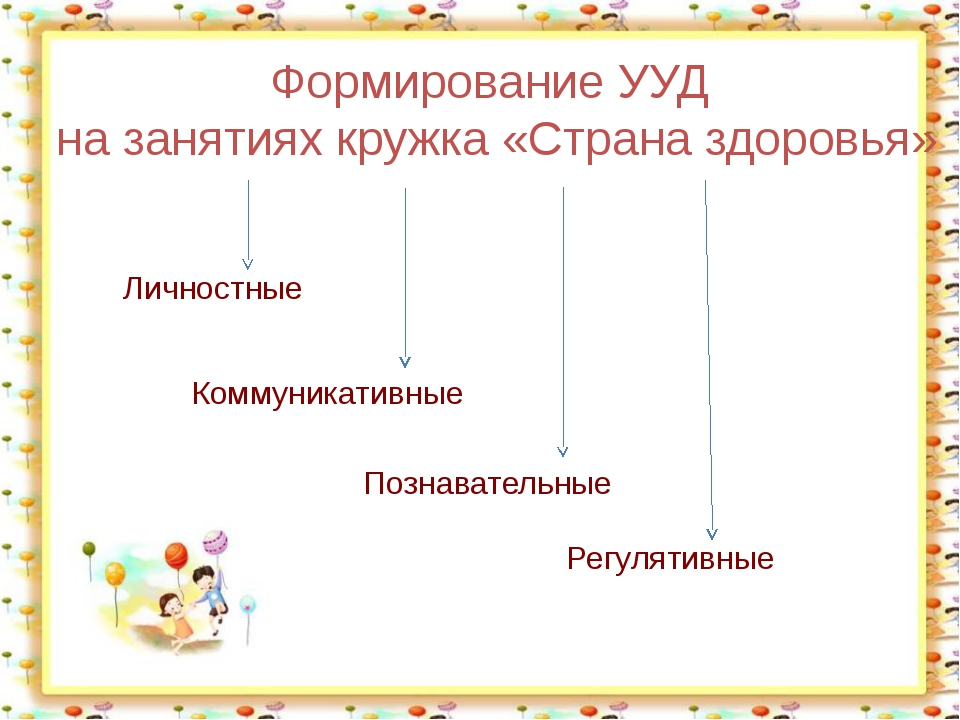 http://aida.ucoz.ru Формирование УУД на занятиях кружка «Страна здоровья» Ли...