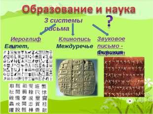 3 системы письма Иероглифы Клинопись Звуковое письмо - алфавит Египет, Китай