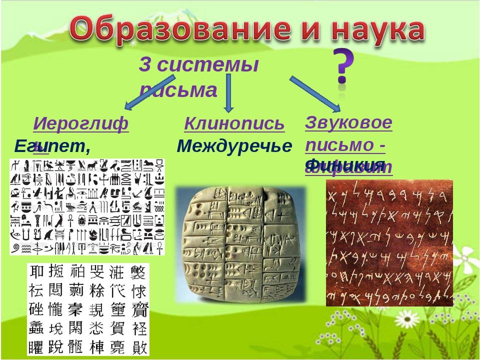 3 системы письма Иероглифы Клинопись Звуковое письмо - алфавит Египет, Китай...