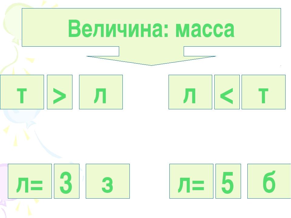 Величина: масса т т л л > < л= з 3 л= б 5