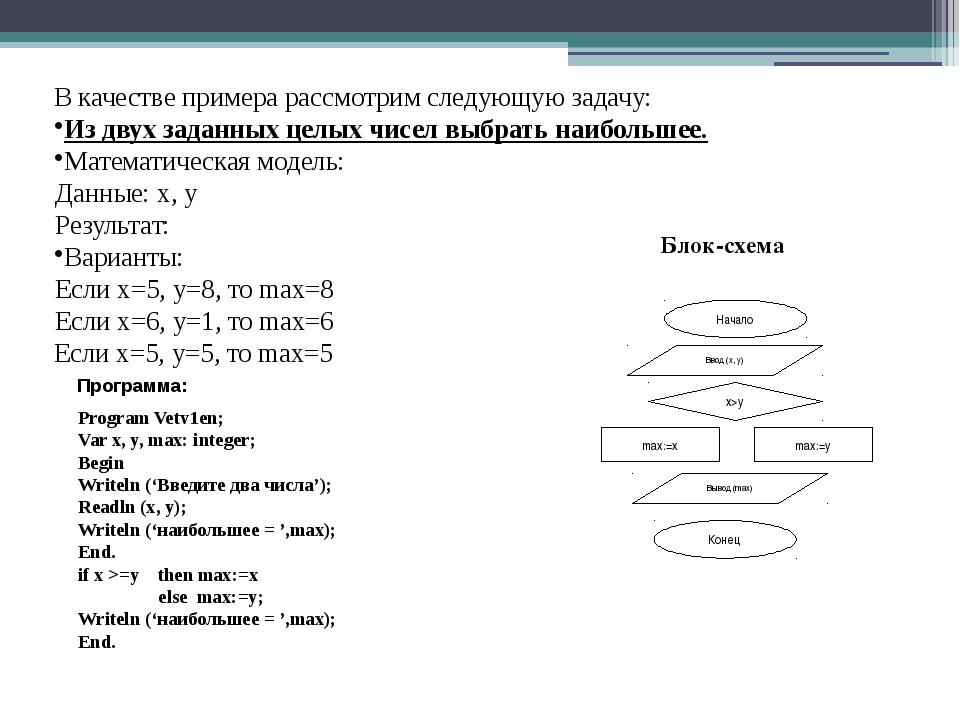 В качестве примера рассмотрим следующую задачу: Из двух заданных целых чисел...