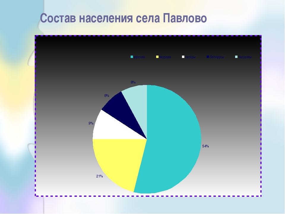 Состав населения села Павлово