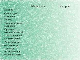 МарийцевВенгров Костюм Основа для вышивки Нитки Цветовая гамма вышивок