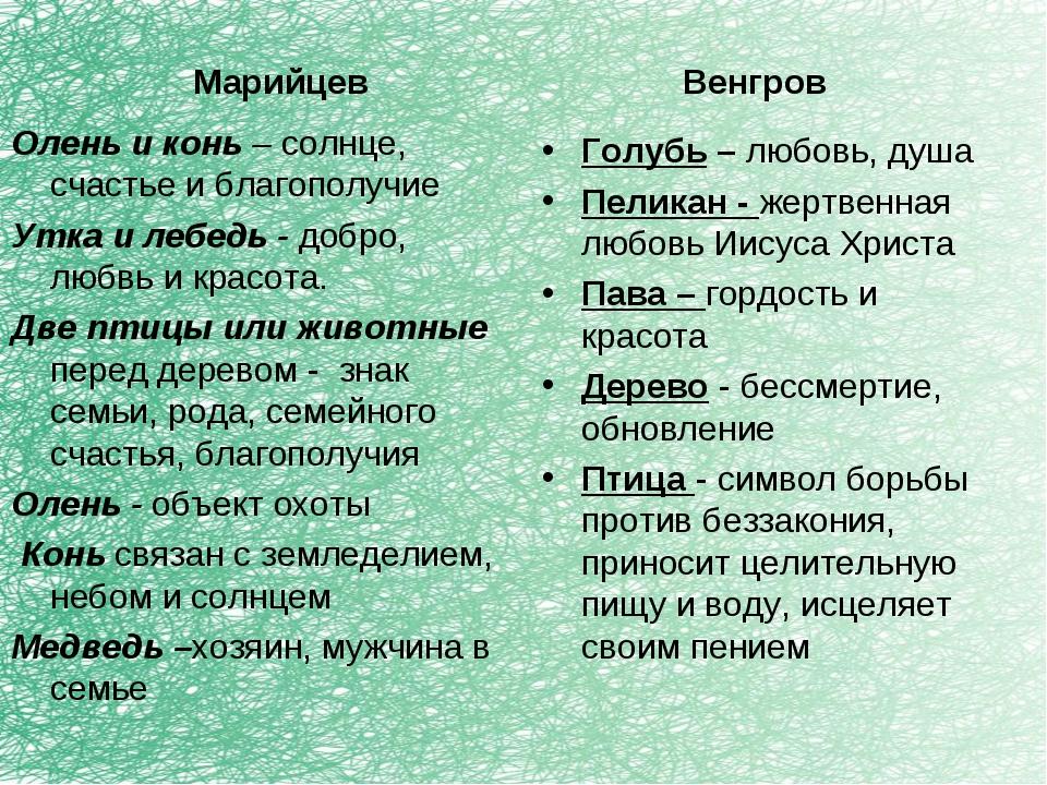 Марийцев Олень и конь – солнце, счастье и благополучие Утка и лебедь - добро,...