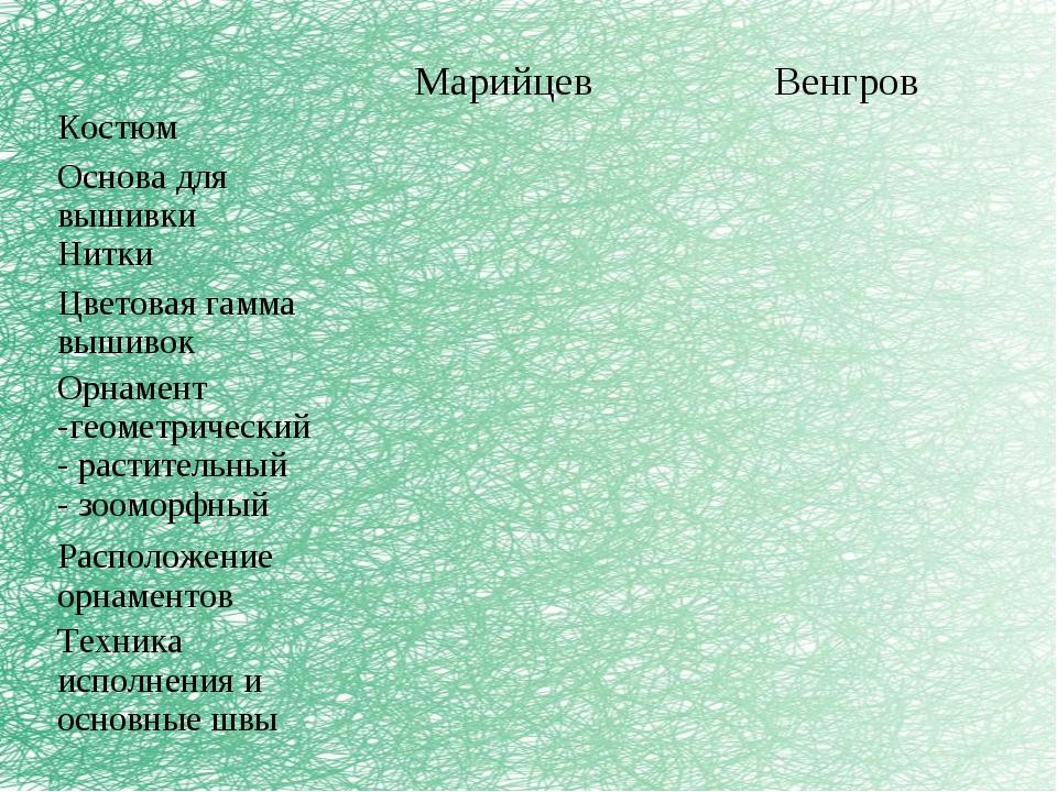 МарийцевВенгров Костюм Основа для вышивки Нитки Цветовая гамма вышивок...