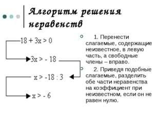 Алгоритм решения неравенств  1. Перенести слагаемые, содержащие неизвестн