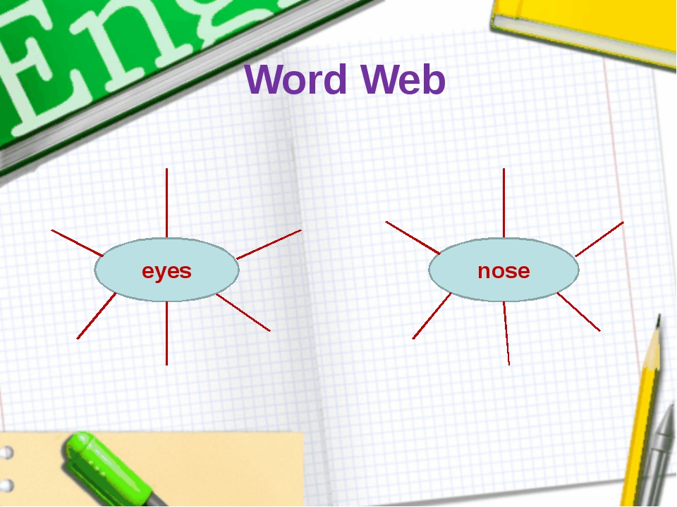 Word Web eyes nose