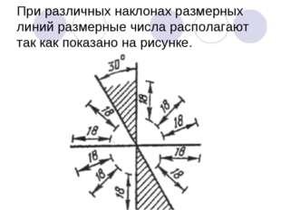 При различных наклонах размерных линий размерные числа располагают так как по