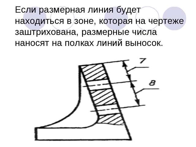 Если размерная линия будет находиться в зоне, которая на чертеже заштрихована...