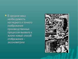 В средние века необходимость наглядного и точного изображения производственны