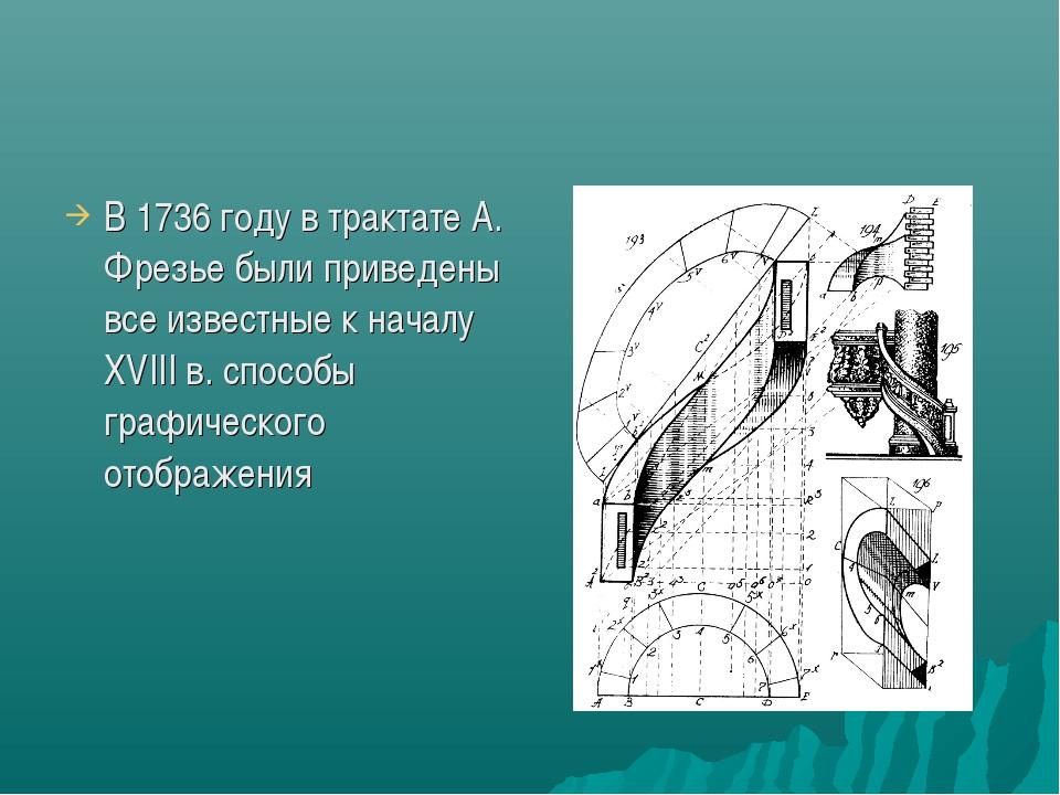 В 1736 году в трактате А. Фрезье были приведены все известные к началу XVIII...