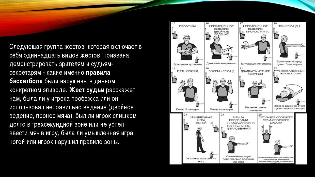 Следующая группа жестов, которая включает в себя одиннадцать видов жестов, пр...