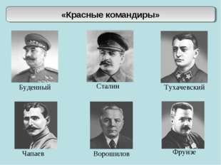 Буденный Сталин Тухачевский Чапаев Ворошилов Фрунзе «Красные командиры»