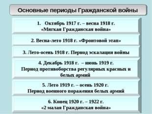 Основные периоды Гражданской войны Октябрь 1917 г. – весна 1918 г. «Мягкая Гр
