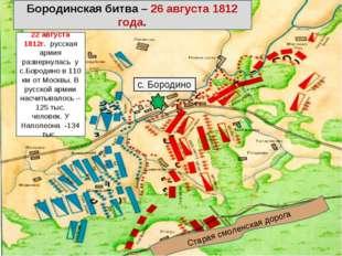Бородинская битва – 26 августа 1812 года. с. Бородино Старая смоленская дорог