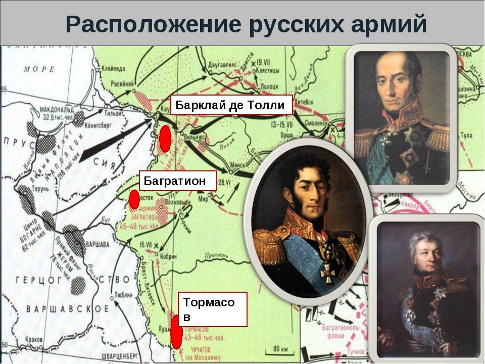 Расположение русских армий