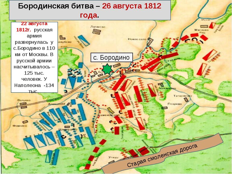 Бородинская битва – 26 августа 1812 года. с. Бородино Старая смоленская дорог...