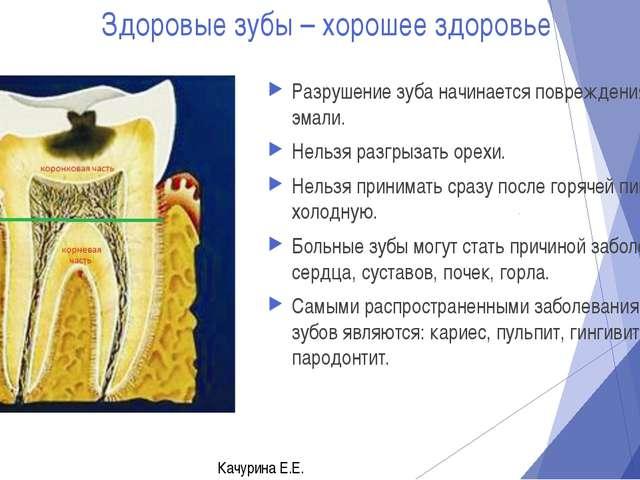 Здоровые зубы – хорошее здоровье Разрушение зуба начинается повреждения эмали...