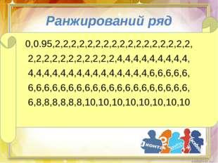 Ранжирований ряд 0,0.95,2,2,2,2,2,2,2,2,2,2,2,2,2,2,2,2,2, 2,2,2,2,2,2,2,2,2,