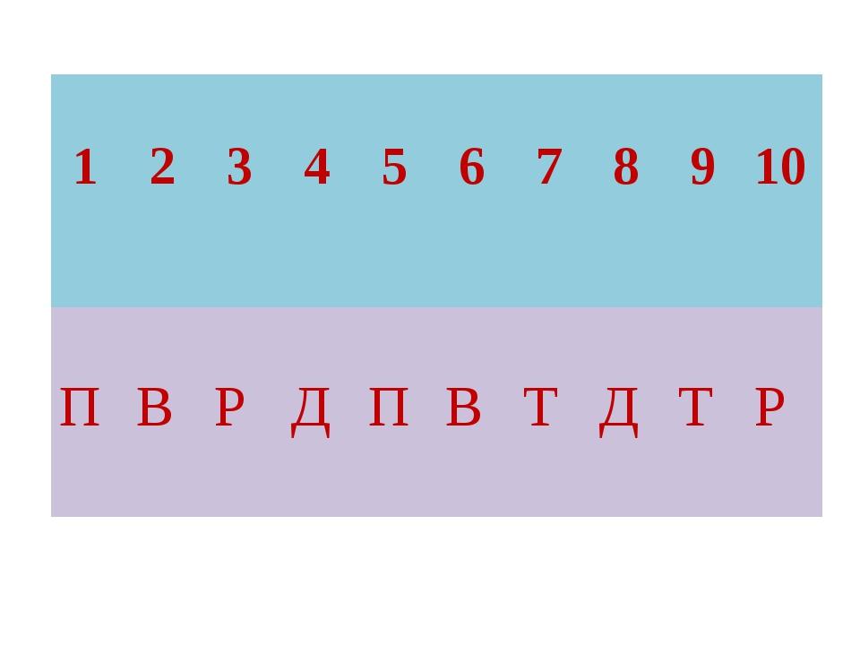 1 2 3 4 5 6 7 8 9 10 П В Р Д П В Т Д Т Р