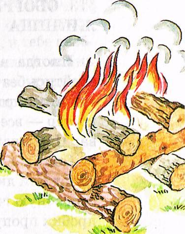 http://900igr.net/datai/obg/Kostjor/0036-040-Dva-polena-kladut-parallelno-drug-na-druga-na-nekotorom-rasstojanii.jpg
