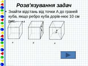 Розв'язування задач Знайти відстань від точки А до граней куба, якщо ребро ку
